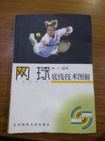 网球底线技术图解