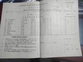 1961年春季高等学校中等专业学校教学用书医药卫生预订目录和预订单