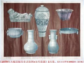 印刷品:《1979年大幅原版历史老挂图●宋代瓷器》1大张,一版一印。【尺寸】77 X 106厘米(1开纸,大幅)。