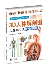 3D人体解剖图:从身体构造检索疾病