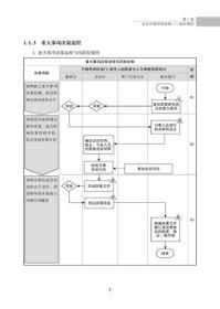弗布克企业内控手册系列:企业内部控制流程手册(第2版)