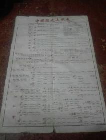 中国历史大系表2张/套(2开)