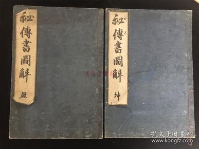 雍正5年和刻大工书《秘传书图解》2册全,书中多是宫殿木匠等木版图,有唐门图。木工建筑类,孔网惟一,较为稀见