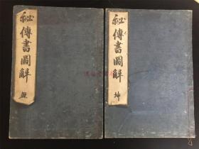 雍正5年和刻大工書《秘傳書圖解》2冊全,書中多是宮殿木匠等木版圖,有唐門圖。木工建筑類,孔網惟一,較為稀見
