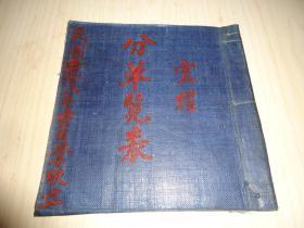 《民國旅美華僑雷學欣退休后為子弟清點家產分家書》一冊