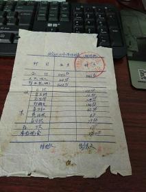 含山縣清溪人民公社伏會生產大隊1972年年終結算表