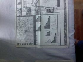 北京文献   清华大学著名教授朱祖成旧藏   西北旺建设规划