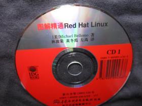【正版随书光盘】图解精通Red Hat Linux(1张DVD),中国水利水电出版社(配套光盘CD-ROM)【下载免邮】