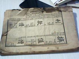 古籍线装书【澄衷蒙学堂字课图说卷二】9-11