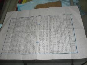 民国手稿一张:(晓沧先生吟正)缪钺初稿——《赠吴雨僧》【钢笔小楷书写,近450字左右。漂亮精美,书卷气十足,有大师风范】
