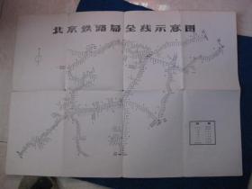 北京铁路局全线示意图