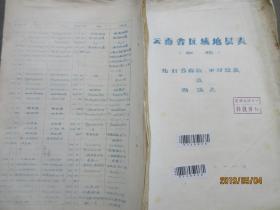 云南省区域地层表