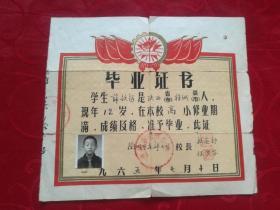 1965年毕业证书.<兰州市东郊小学>