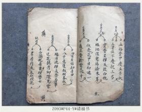 Z093#P44-Y#请福书/清代古籍善本/孤本手抄本