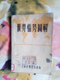 世界情势图解(全一册,民国二十六年)