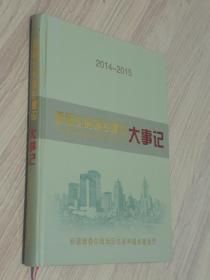 新疆住房城乡建设大事记(2014—2015)
