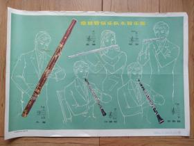 常见管弦乐队木管乐器(音乐教学挂图(一)12(9))