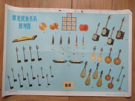 常见民族乐队排列图(音乐教学挂图(一)12(5))
