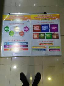 两开宣传画:浙江省关于在全省公民中开展法制宣传教育的第七个五年计划一套
