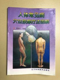 人体常见病穴位按摩疗法图解