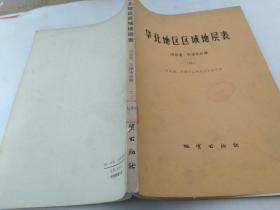 华北地区区域地层表.河北省、天津市分册二