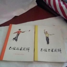 乙组刀术图解,乙组枪术图解,有锈渍点,品好正版,1977年一版3次印刷,2本合售,奇书少见,看图免争议。