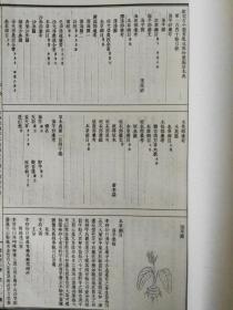 古今图书集成.草木典第五四三册.