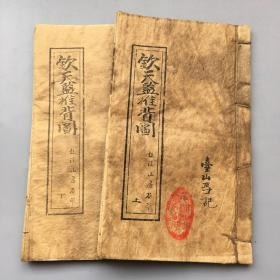 欽天監推背圖(2冊24張)