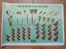 常见管弦乐队排列图(音乐教学挂图(一)12(8))
