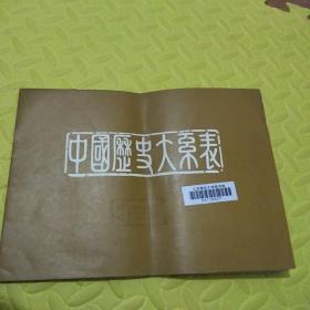 中国历史大事表