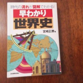 早わかり世界史