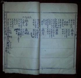 民国十二年抚广义成堂刻培坞余氏家谱