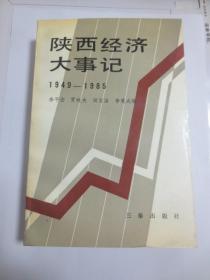 陕西经济大事记(1949-1985)