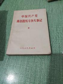 中国共产党两条路线斗争大事记【毛像,林题全】