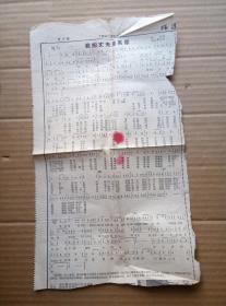 1954年福建日报 (我们的丈夫是英雄)  只有一小半了