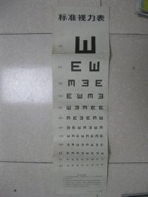 标准视力表(学校卫生保健挂图 怎样保护视力3(3))