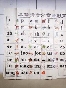 1958年汉语拼音方案绘图声母韵母表(两张1开拼贴)附1册《汉语拼音字母发音示意图解》
