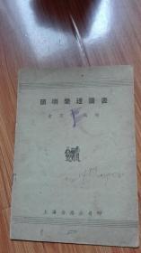 简明乐理图表(金有淳编绘,上海音乐公司)