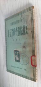 新中国百科小丛书《怎样做调查研究工作》1948年11月初版三联(东北光华)1951年4月第八版北京 繁体竖排本 白韬著
