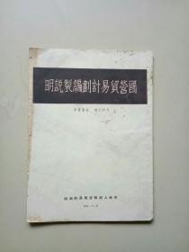 50年建国初期稀缺资料(国营贸易计划编制说明)