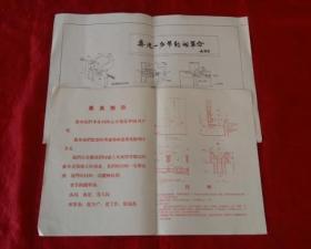 文革锅炉图纸两张【毛主席语录】1970年