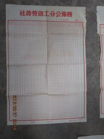 凤阳小岗村收来的空白巨幅《社员劳动工分公布榜》,保老保真,罕见大锅饭的见证,存于b纸箱276