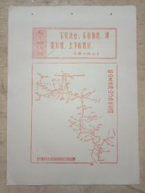 韶山至井冈山公路示意图