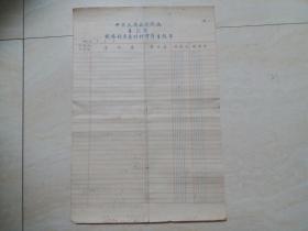 民国铁路文献 (中华民国政府铁路 吉长线 机务科库房材料实存月报单)一份 品相如图