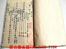 清;教育题纲,笔记(地理;历史)原稿   #4609