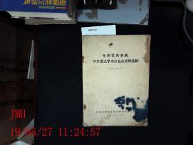 全国党校系统中共党史学术讨论会材料选编 1980.10