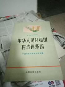中华人民共和国构造体系图