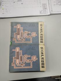 化工生产流程图解