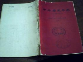 中外历史年表(公元1919 -1957年)