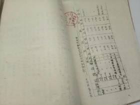 七十年代邹县百货公司物价调正通知价格表(油印)